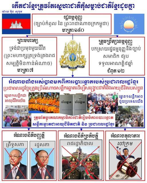Khmer+love+Khmer.jpg