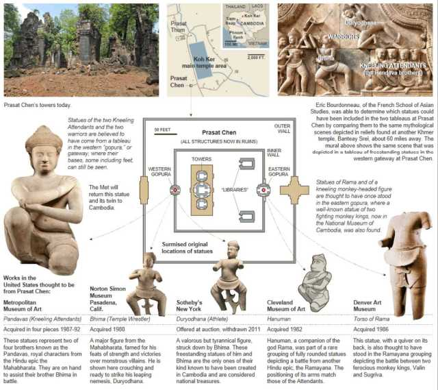 Prasat+Chen+Statues+Graphic+(NYTimes).jpg